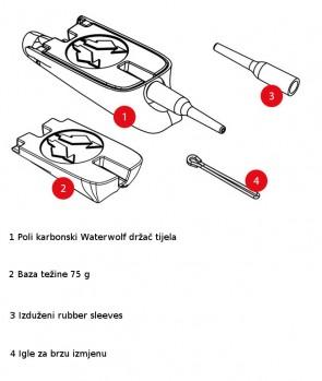 Water Wolf UW Bottom Fishing Kit